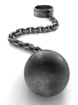 Overcoming Fear - Ball and Chain