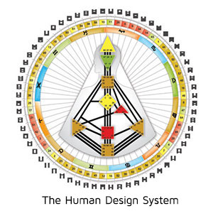 The Human Design System